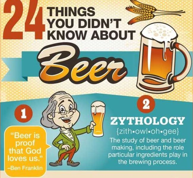 Facts About Beer (infographic)