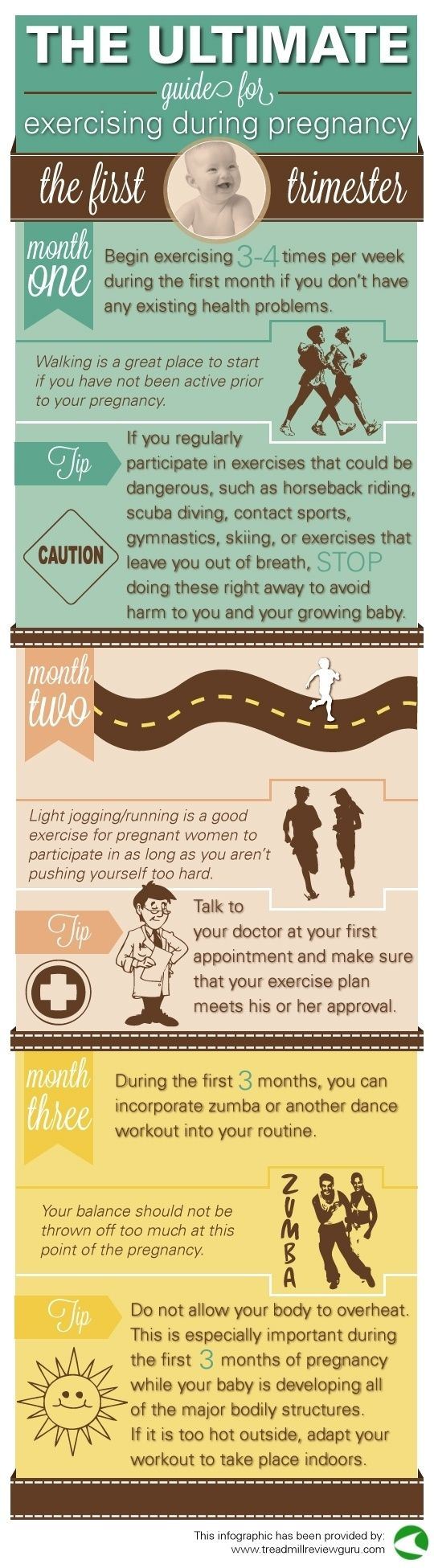Helpful Diagrams For Moms-To-Be (23 pics)