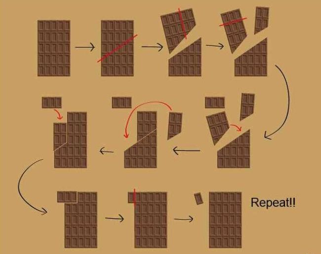 Chocolate Bar Illusion (3 pics)