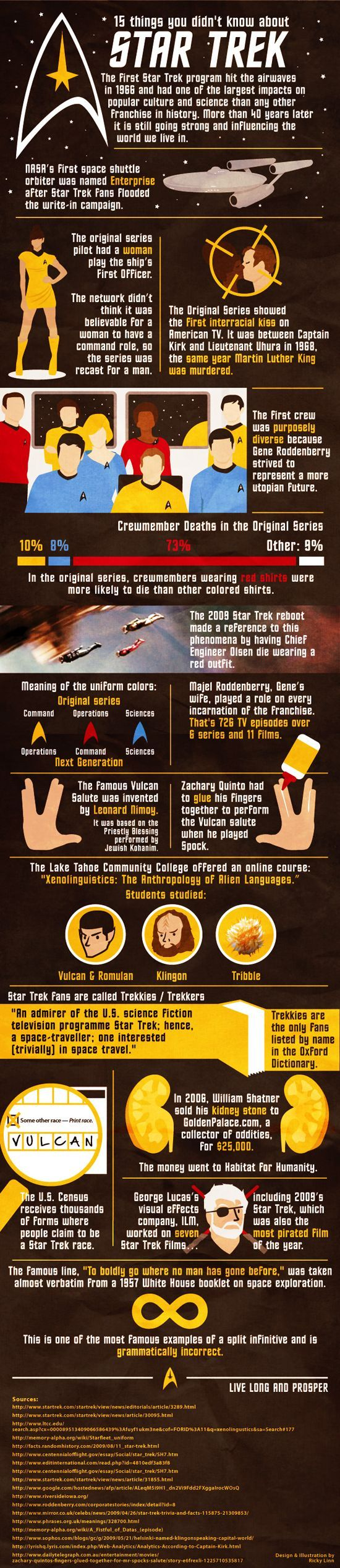 TV and Movies by the Numbers (21 pics)