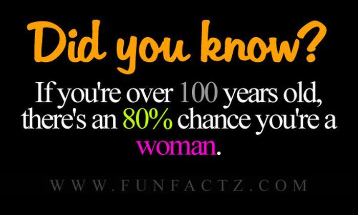 Fun Facts. Part 2 (42 pics)