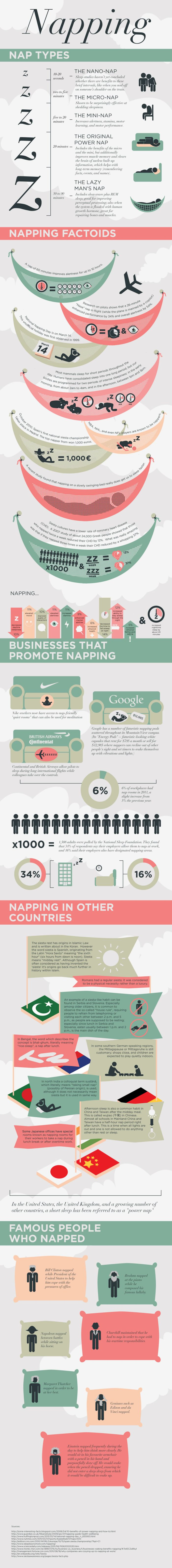 Facts about Napping (infographic)
