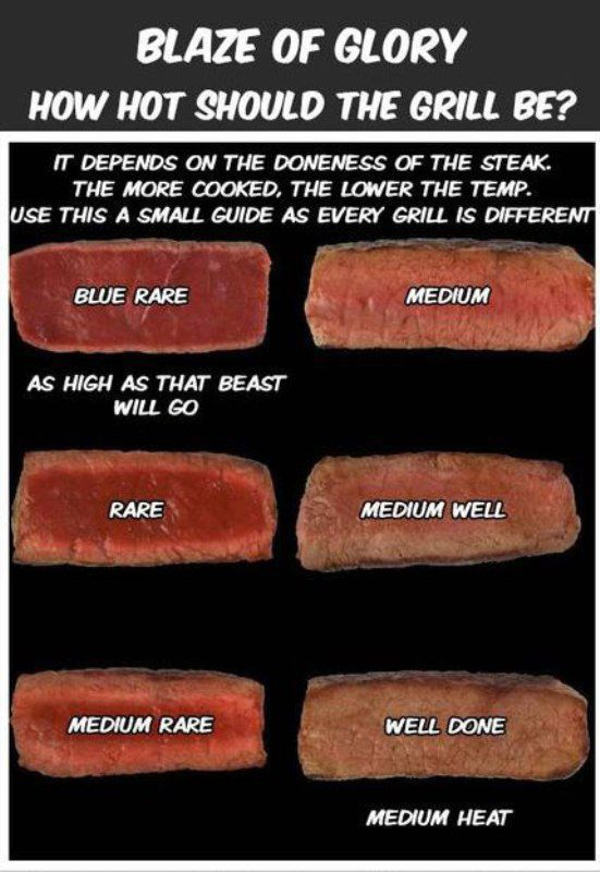How to Cook the Perfect Steak (16 pics)