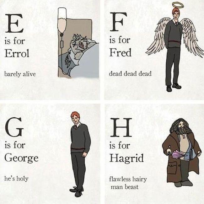 The Harry Potter Alphabet (7 pics)