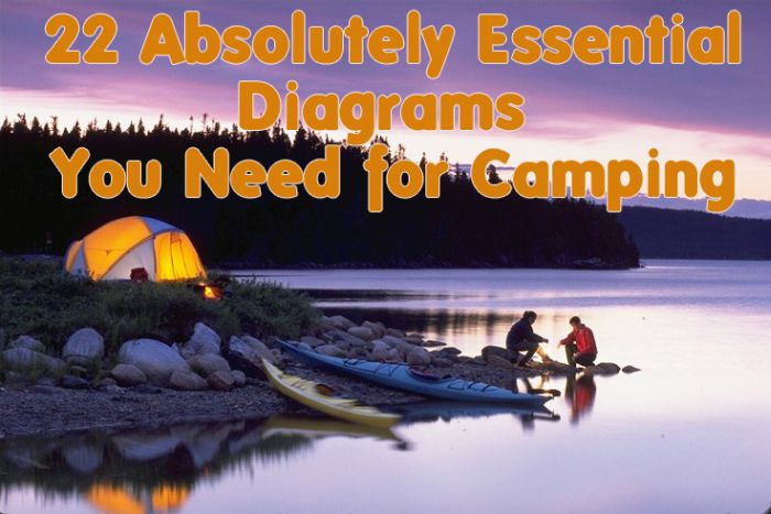 All You Need for Camping (23 pics)