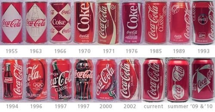 The Evolution Of Soft Drink Cans (5 pics)
