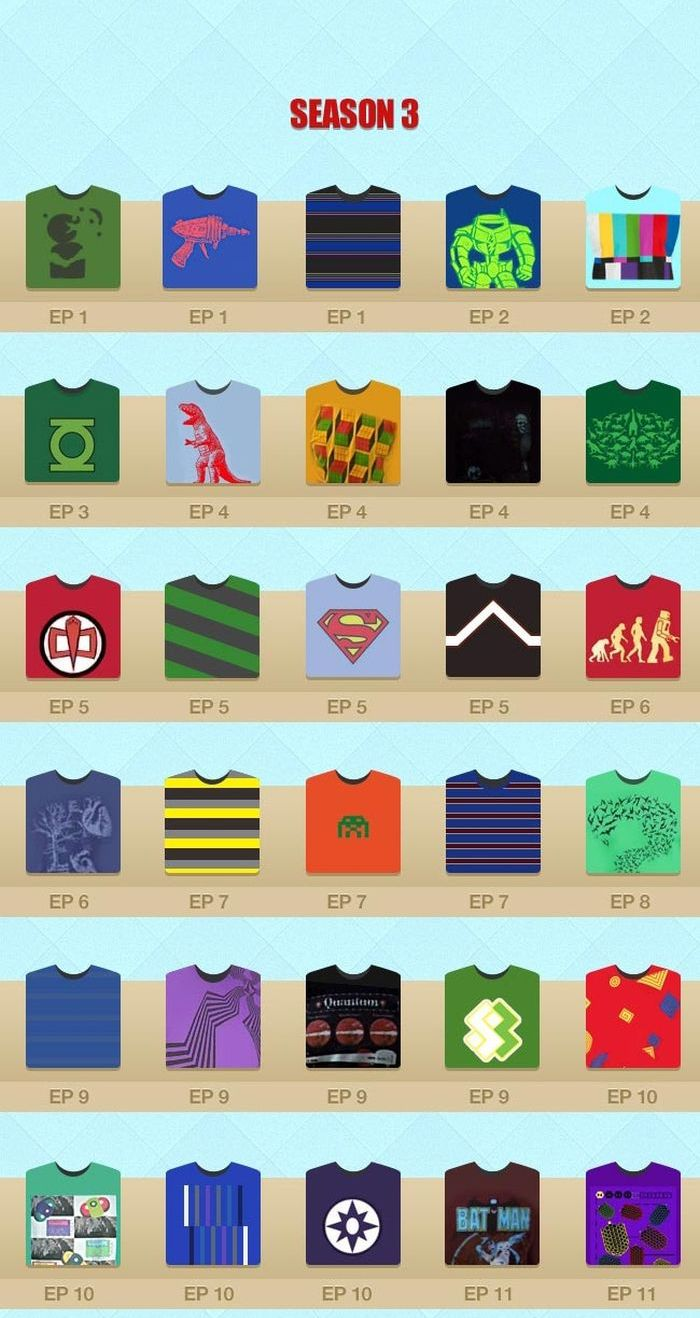 Sheldon Cooper's T-Shirts (11 pics)