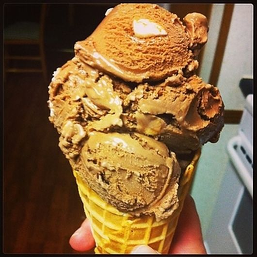 Ice Cream Cones (81 pics)