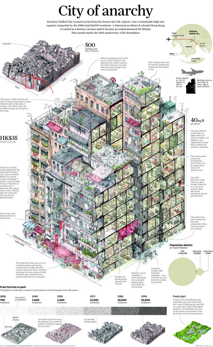 Kowloon City (13 pics)