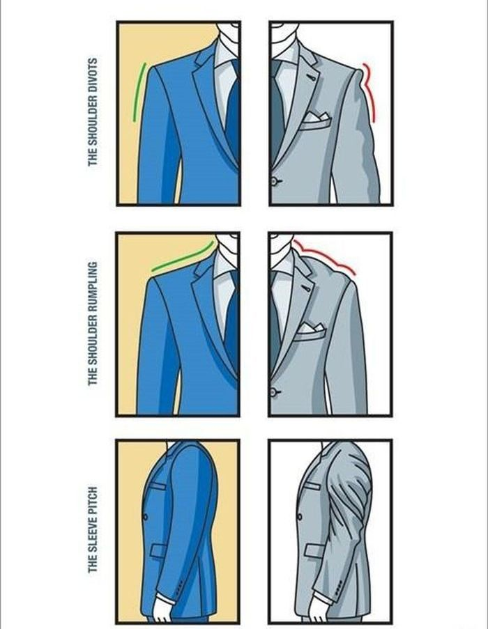 Real Men Real Style Guide To Fit (4 pics)