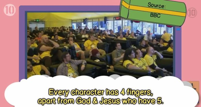 Very Interesting Facts About The Simpsons (36 pics)