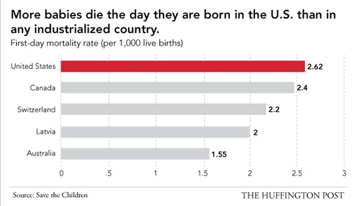 Bad Facts About the USA (15 pics)