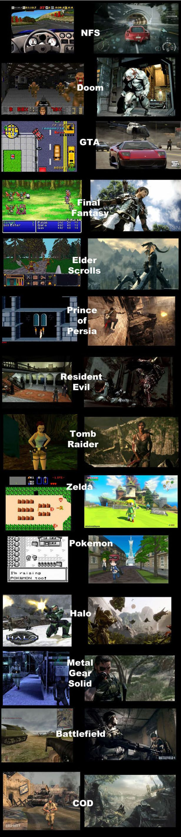 These Pictures Are for Video Gamers Only (39 pics)