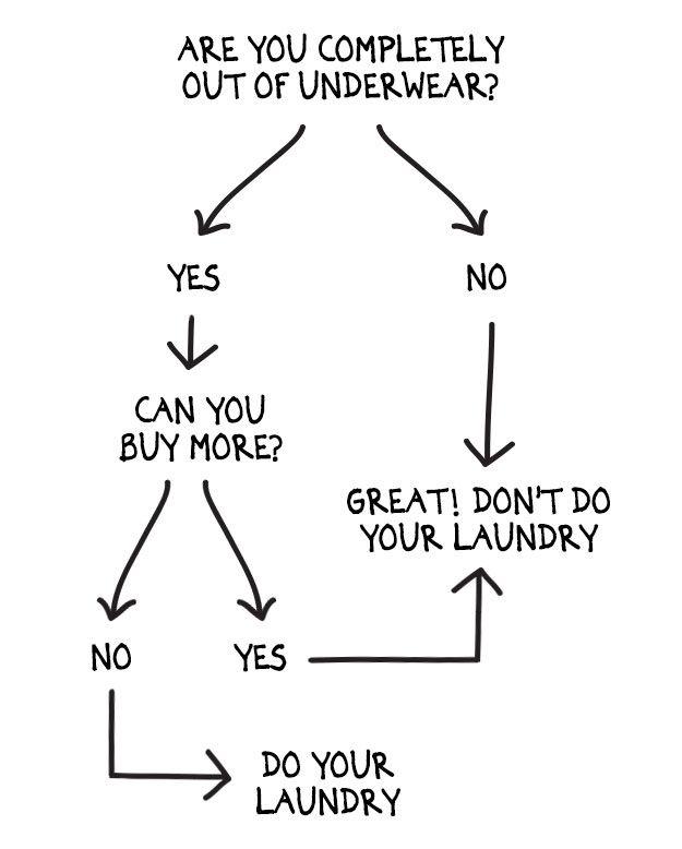 Q&A in Funny Charts (16 pics)