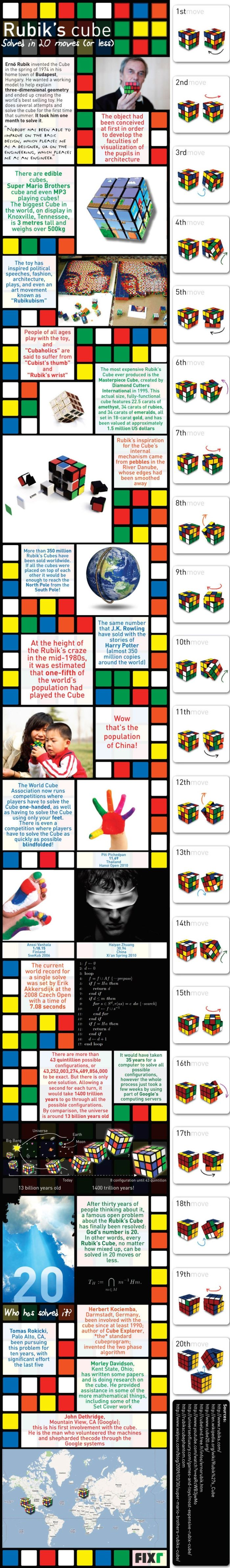 Interesting Facts about the Rubik's Cube