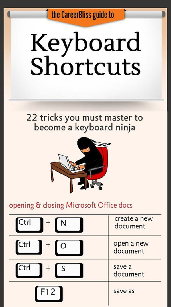 Keyboard Shortcuts (5 pics)