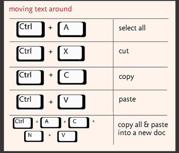 Keyboard Shortcuts (5 pics)