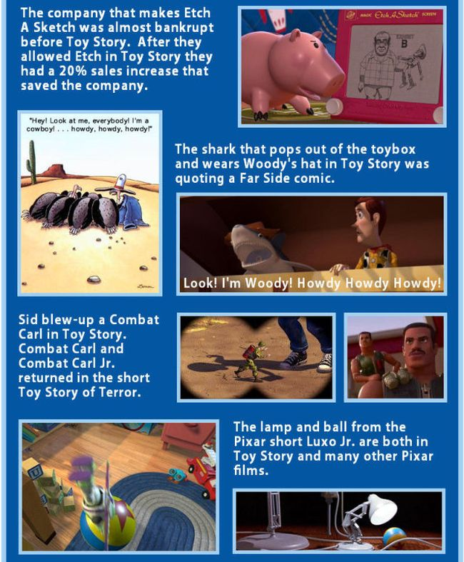 29 Facts You Might Not Know About Toy Story (6 pics)