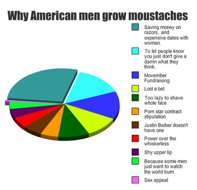 Awesome Graphs (30 pics)