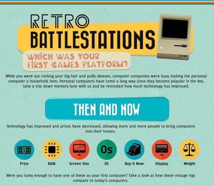 Retro Battlestations (infographic)