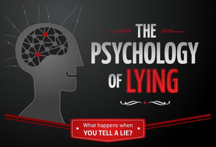 The Psychology of Lying (infographic)