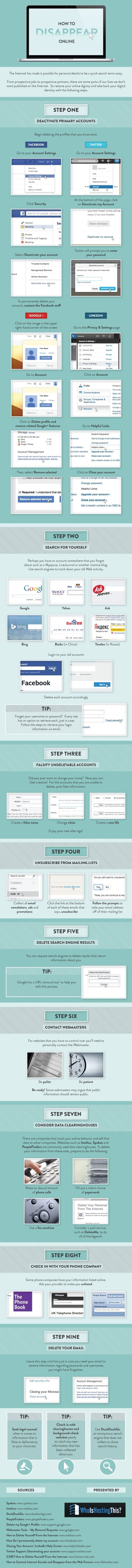 How to Disappear Online (infographic)