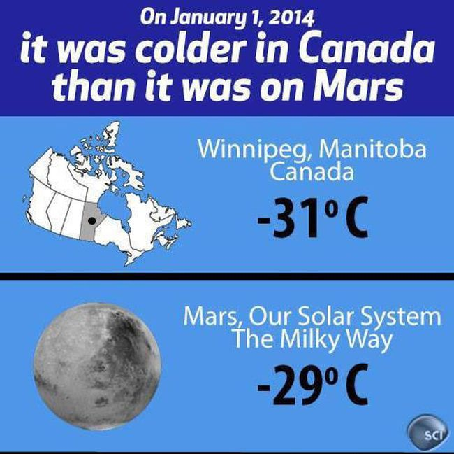 Let's Talk About Cold Weather (6 pics)