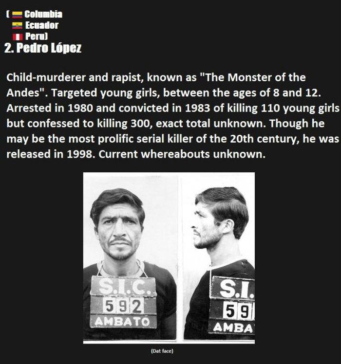 Top Ten Serial Killers (10 pics)