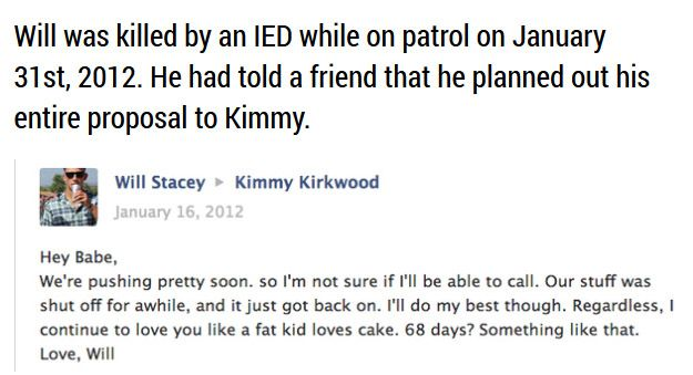 Sad Love Story Told through Facebook Updates (14 pics)