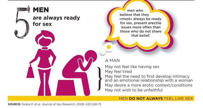 12 Myths About Sex (12 pics)