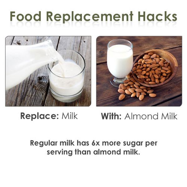 Food Replacement Hacks (18 pics)