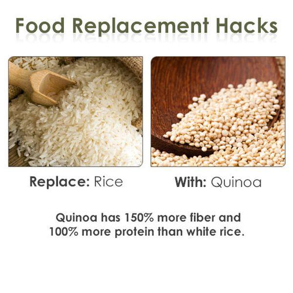 Food Replacement Hacks (18 pics)