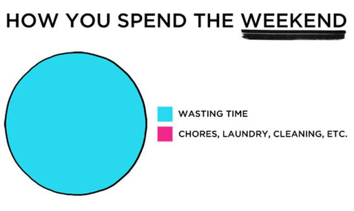 The Life of People Who Are 20 Something Years Old (16 pics)
