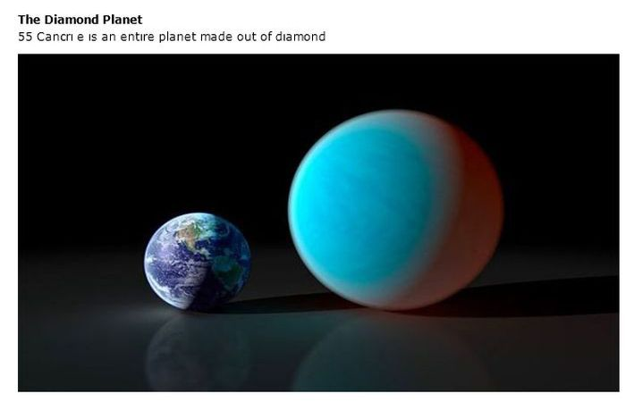 Very Interesting Facts About the Universe (25 pics)