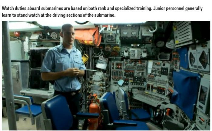 Inside a US Navy Submarine (22 pics)