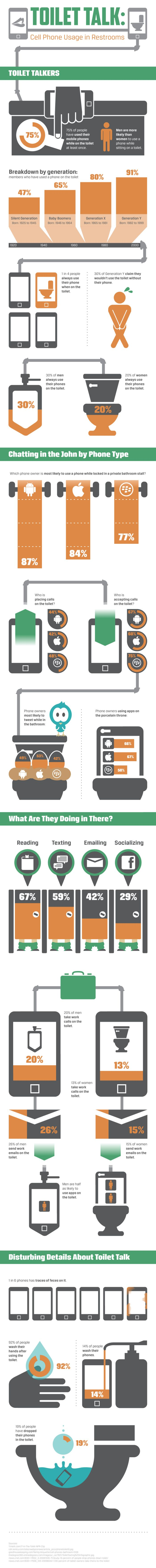 Using Your Phone While You Poop (infographic)