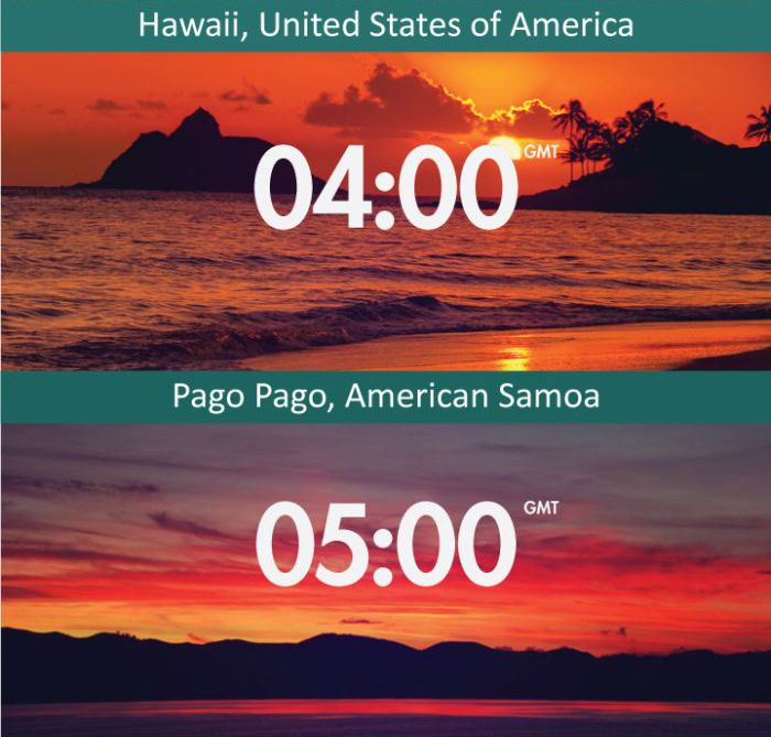 24 Hours of Sunsets (13 pics)
