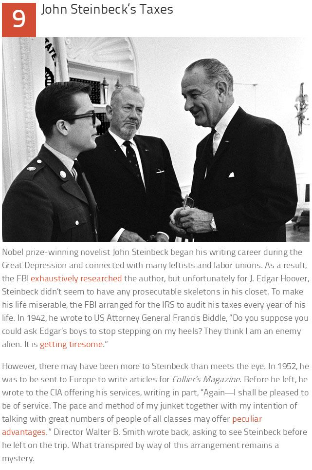 Secrets of the FBI (10 pics)