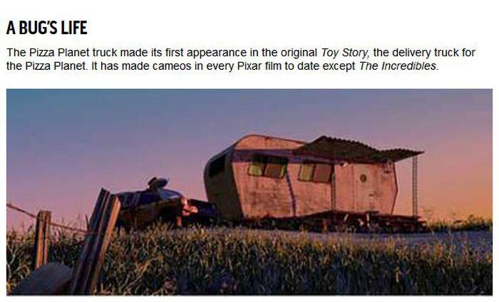 Hidden Easter Eggs In Pixar Movies (10 pics)