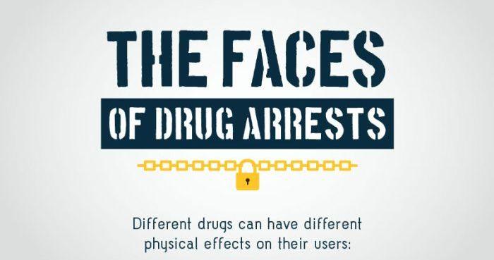 Faces of Drug Arrests (infographic)