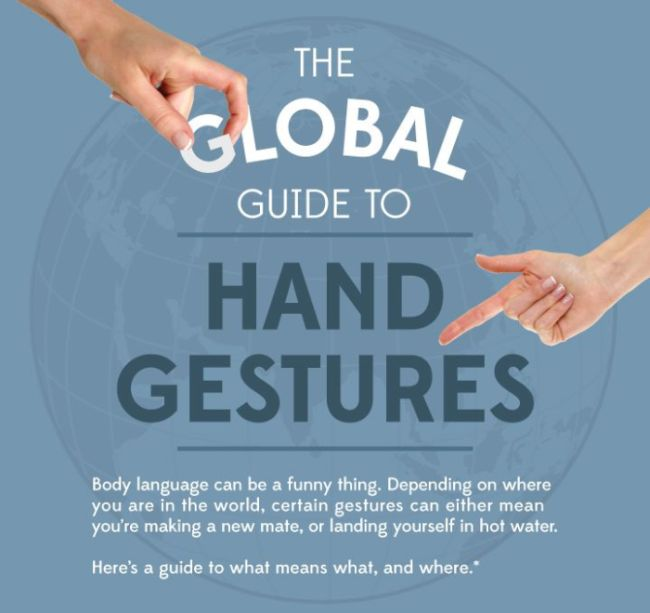 Global Guide to Hand Gestures