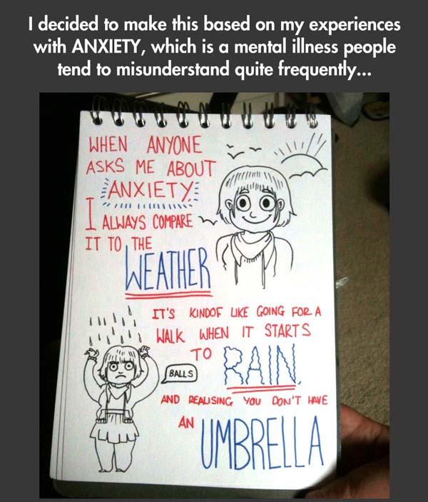 What Anxiety Really Means (9 pics)