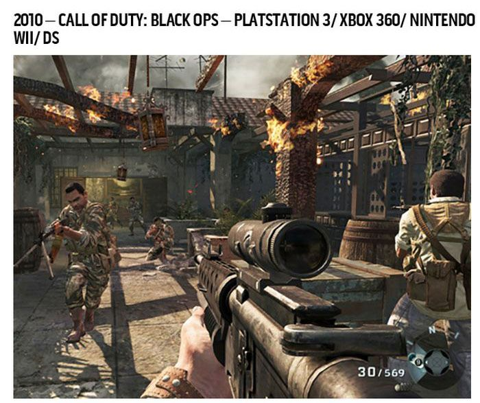 The Best Selling Video Games (30 pics)