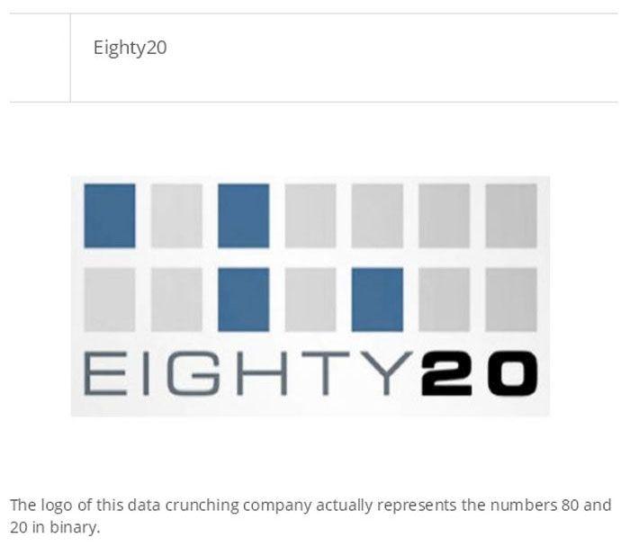 Hidden Messages in Logos (25 pics)