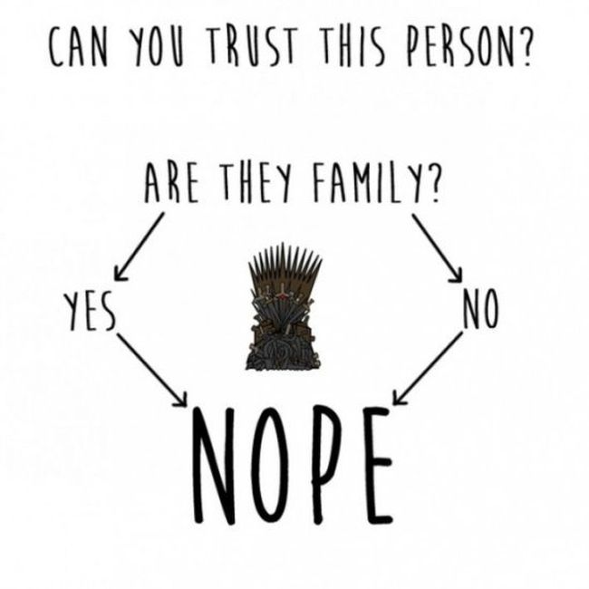 Everything You Need To Know About Game Of Thrones (15 pics)