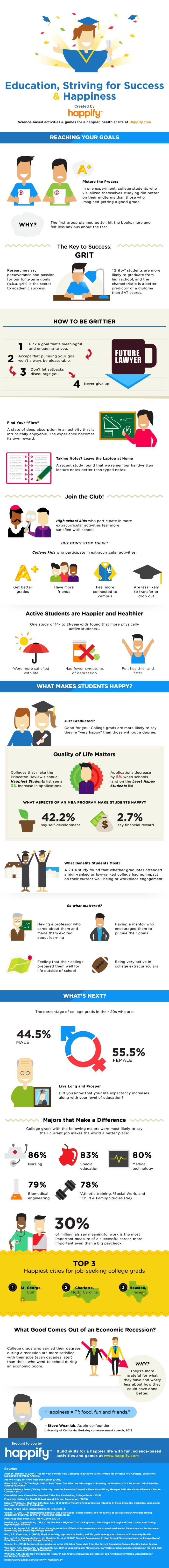 Proof That School Makes You Happier And Healthier (infographic)