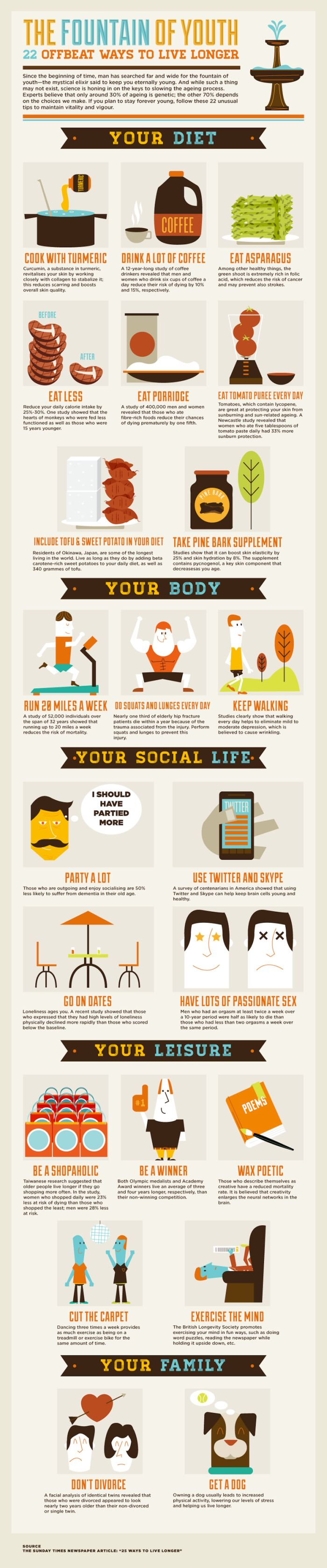 22 Things You Can Do To Live Longer (infographic)