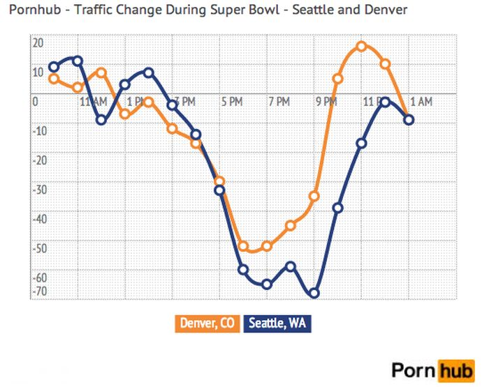 You Will Definitely Learn Something From These Graphs (22 pics)