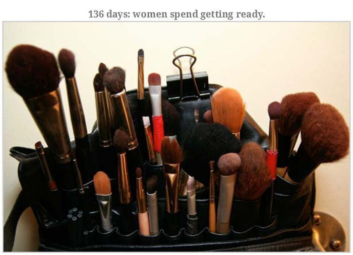 Facts About Men And Women By The Numbers (22 pics)