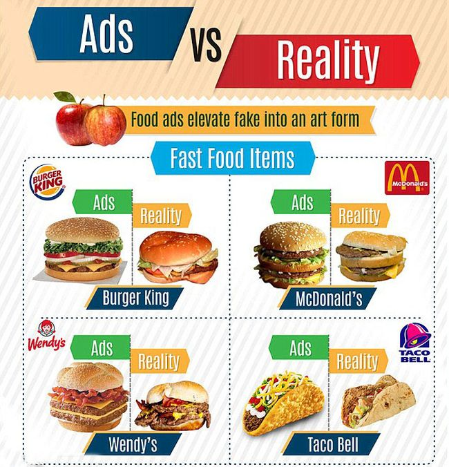 Fast Food Ads, Expectations Vs Reality (7 pics)